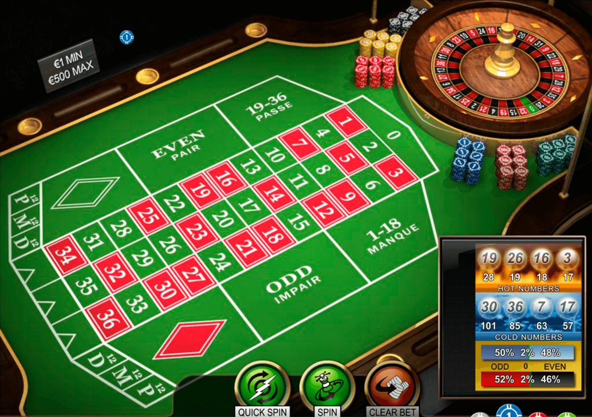 Is It Possible To Make Long Term Profits from Playing Roulette?